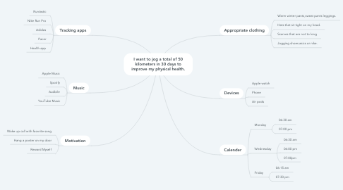 Mind Map: I want to jog a total of 50 kilometers in 30 days to improve my physical health.