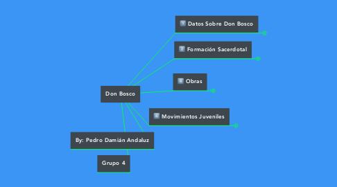 Mind Map: Don Bosco