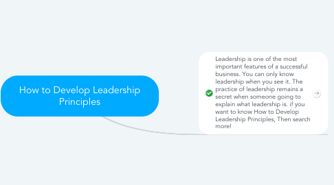 Mind Map: How to Develop Leadership Principles