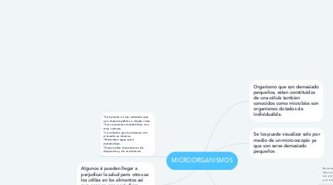 Mind Map: MICROORGANISMOS