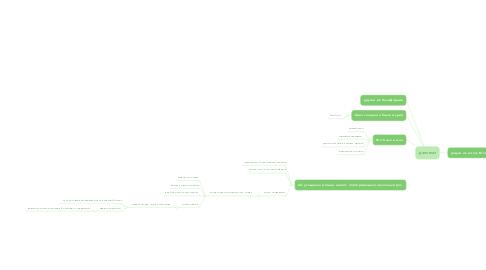 Mind Map: джонси