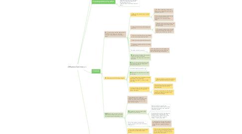Mind Map: Affluenza Summary