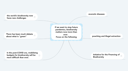 Mind Map: If we want to stop future pandemics, biodiversity matters now more than ever.   Focus on the following