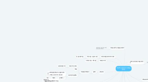 Mind Map: 이타적 디자인으로 사람을 살리다.