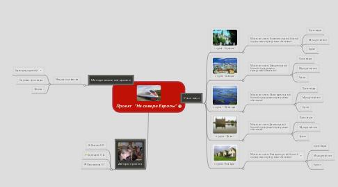 "Mind Map: Проект  ""На севере Европы"""
