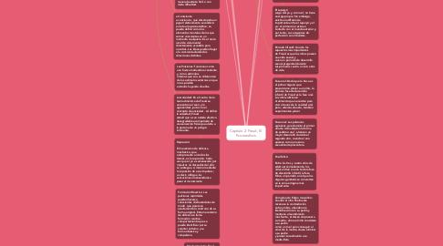Mind Map: Capítulo 2: Freud, El  Psicoanálisis.