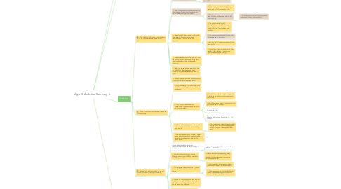 Mind Map: Age Of Ambition Summary