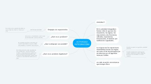 Mind Map: ACTIVIDAD INTEGRADORA