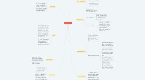 Mind Map: .NET Framework