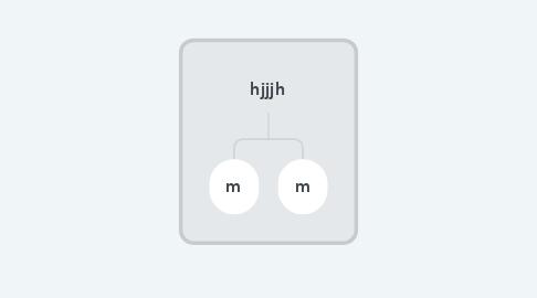 Mind Map: hjjjh