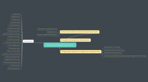Mind Map: Pencatatan dan laporan front office (1)