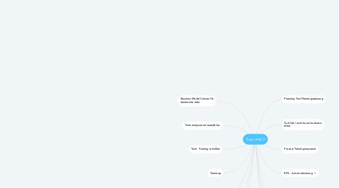 Mind Map: Topic BAC2
