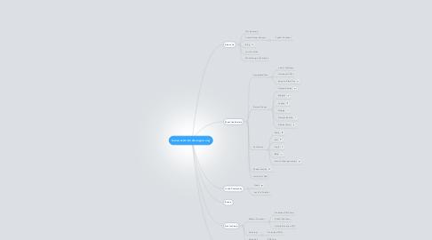 Mind Map: SuncoastAnimalLeague.org
