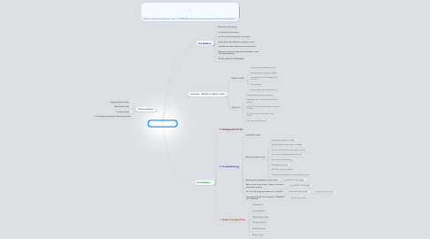 Mind Map: Instant Content Curator Pro Training Webinar #1