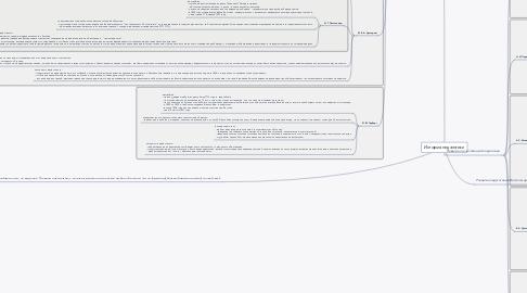 Mind Map: История педагогики