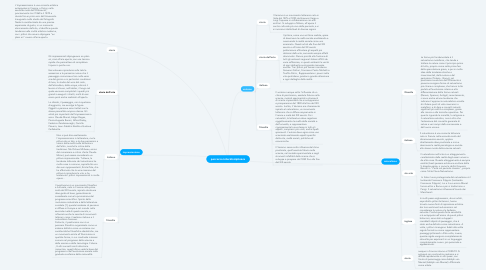 Mind Map: percorso interdisciplinare