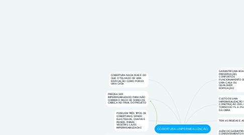 Mind Map: COBERTURA+IMPERMEALIZAÇÃO