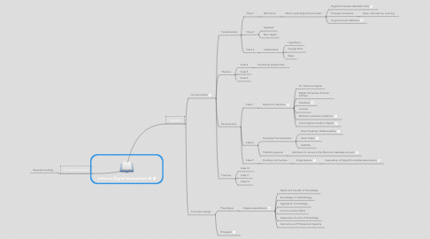 Mind Map: Intro to Digital Humanities