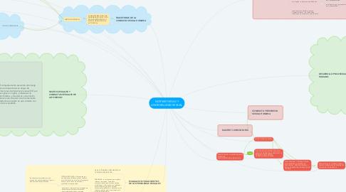 Mind Map: NORMATIVIDAD Y ANORMALIDAD SEXUAL