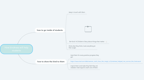 Mind Map: How kindness will help students