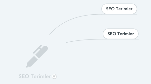 Mind Map: SEO Terimler