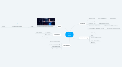 Mind Map: mine ideer