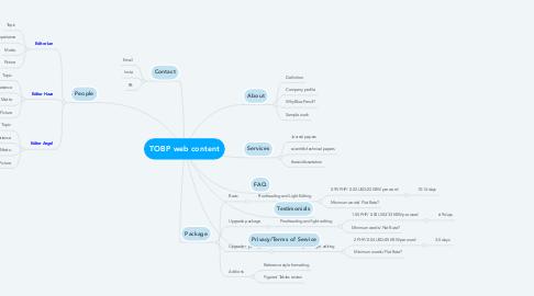 Mind Map: TOBP web content