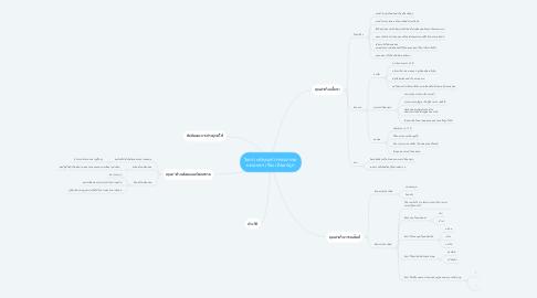 Mind Map: วิเคราะห์คุณค่าวรรณกรรม บทละคร เรื่อง เห็นแก่ลูก