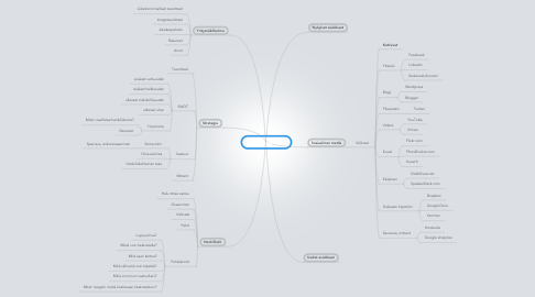Mind Map: SOME strategia