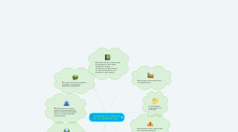 Mind Map: IMPORTANCIA E IMPACTO DE LOS SERVICIOS WEB