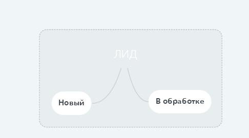 Mind Map: ЛИД