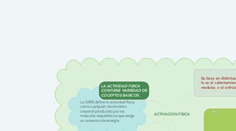 Mind Map: ACTIVACION FISICA