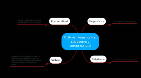 Mind Map: Cultura: Hegemónica, subalterna y contra-cultural