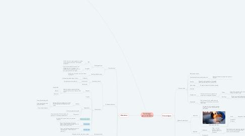 Mind Map: Semiología ginecoobstetrica