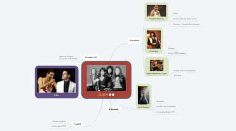 Mind Map: QUEEN