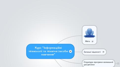 """Mind Map: Курс """"Інформаційнітехнології та технічні засобинавчання"""""""