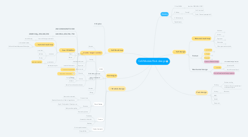 Mind Map: Cell/Module/Pack design
