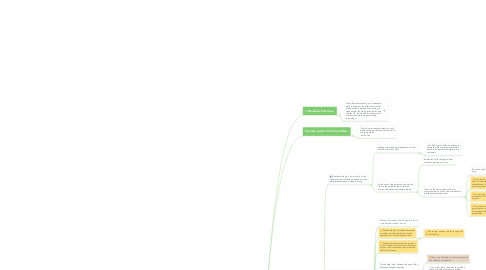 Mind Map: AI Superpowers Summary