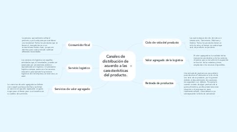 Mind Map: Canales de distribución de acuerdo a las características del producto.