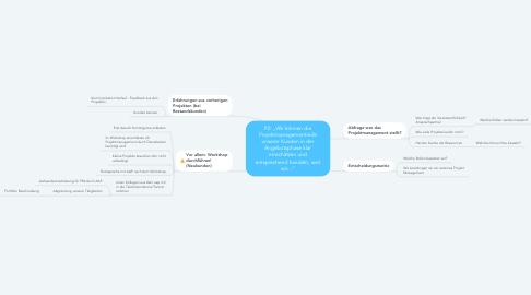"""Mind Map: P2: """"Wir können die Projektmanagementreife unserer Kunden in der Angebotsphase klar einschätzen und entsprechend handeln, weil wir..."""""""
