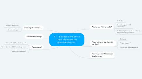 """Mind Map: K1: """"So setzt der Service Desk Kleinprojekte eigenständig um:"""""""