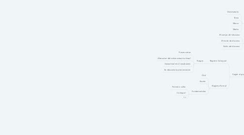 Mind Map: VARIEDADES - NIVELES Y REGISTROS LINGÜÍSTICOS