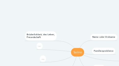 Mind Map: Solino