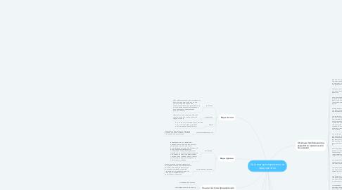 Mind Map: Система премирования на предприятии