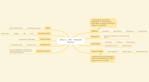 Mind Map: Who is... Me? - Maxwell Ritchie