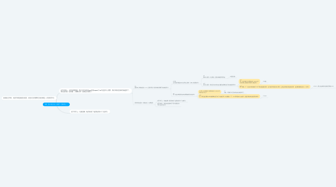 Mind Map: 你好,是xxx先生/女士(性别不一定拿得到)?
