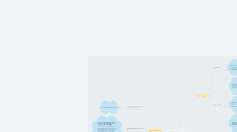 Mind Map: Saber todo, Rodrigo Fresán sobre la Wiki