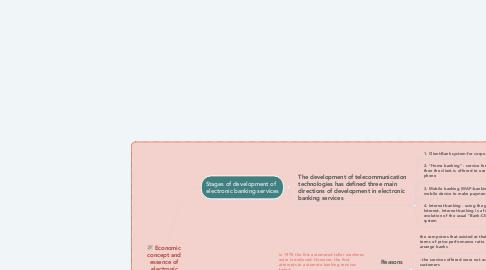Mind Map: АУЫЛ ШАРУАШЫЛЫҒЫ САЛА РЕТІНДЕ