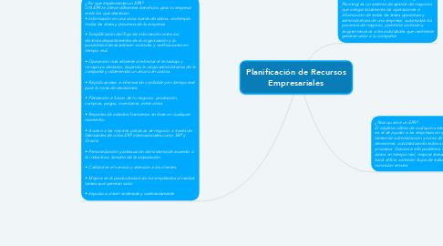 Mind Map: Planificación de Recursos Empresariales
