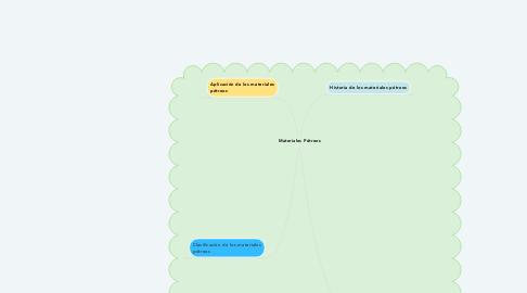 Mind Map: Materiales Pétreos